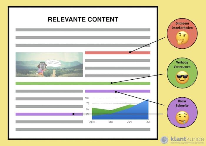 onzichtbaar overtuigen content marketing