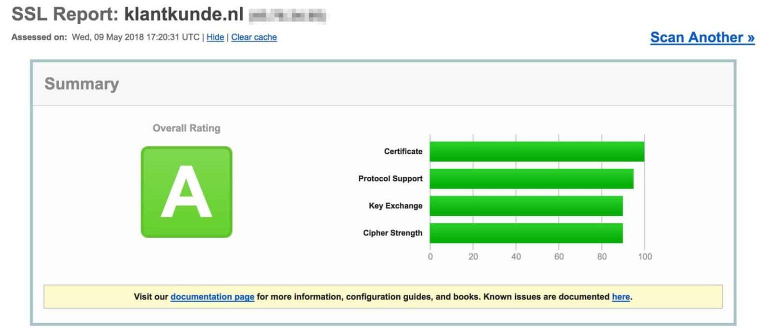 klantkunde ssl server test score A